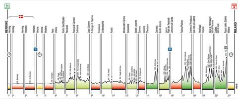 Giro2012_prof_all